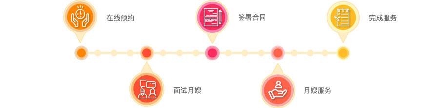 月嫂(图9)